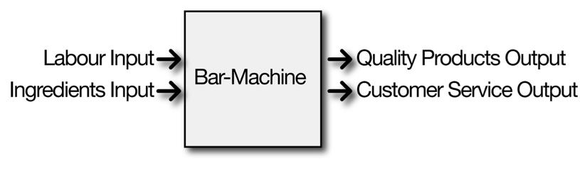 BarMachine